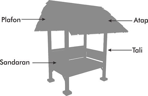 gazebo bambu 2x1 minimalis