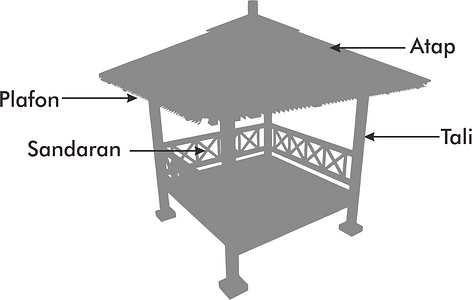 gazebo bambu 2x2 minimalis